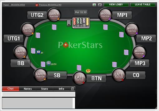 Utg co poker bovada poker on cell phone