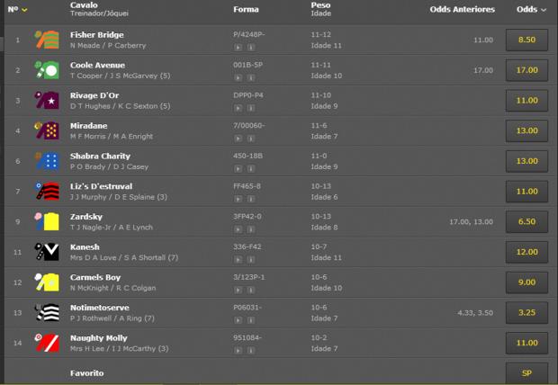 Bet365 Apostas Cavalos Mercado Vencedor